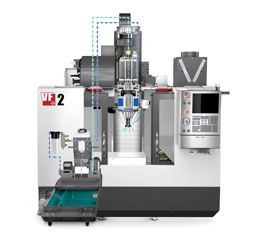 Haas Coolant System - WHAT'S NEW