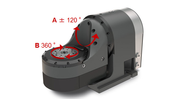 The Ultra Compact Dual Axis Rotary Table